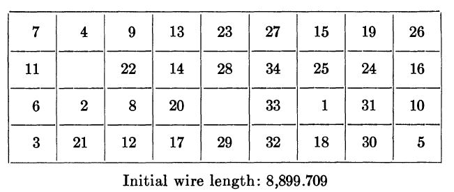 File:Initial wire length.jpg